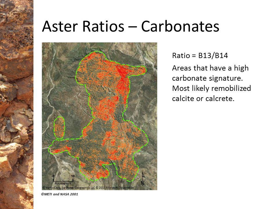 Aster Ratios – Carbonates