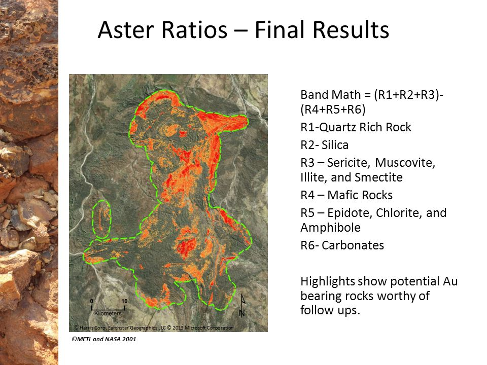 Aster Ratios – Final Results