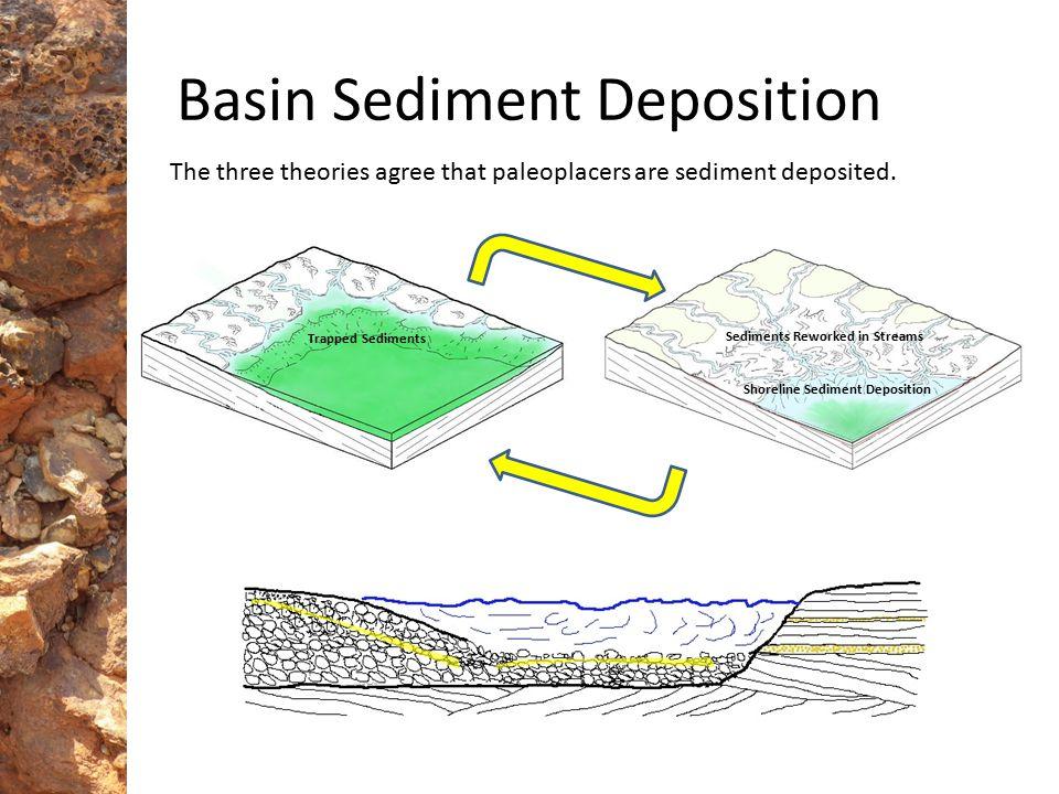 Basin Sediment Deposition