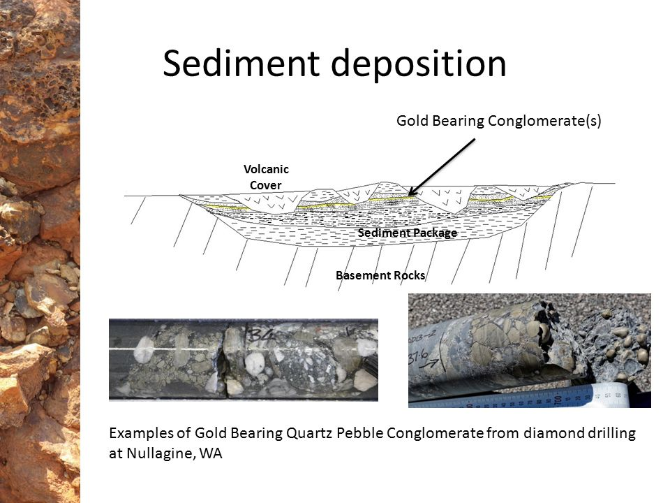 Sediment deposition Gold Bearing Conglomerate(s)