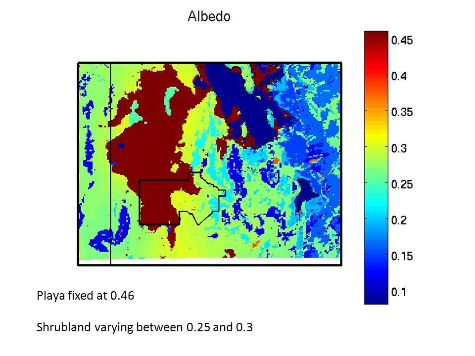 Playa fixed at 0.46 Shrubland varying between 0.25 and 0.3