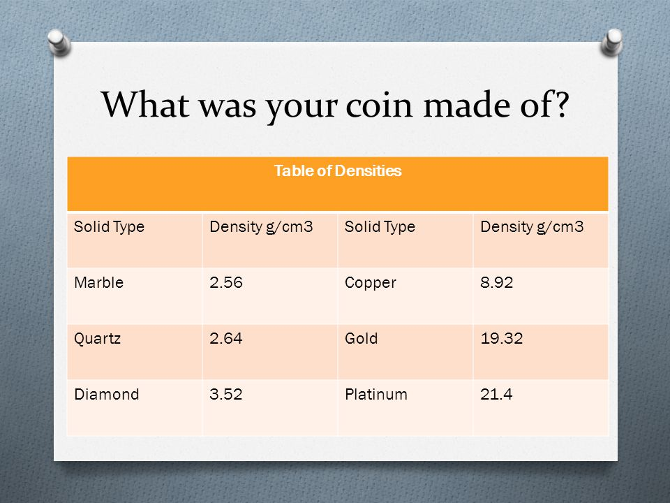What was your coin made of