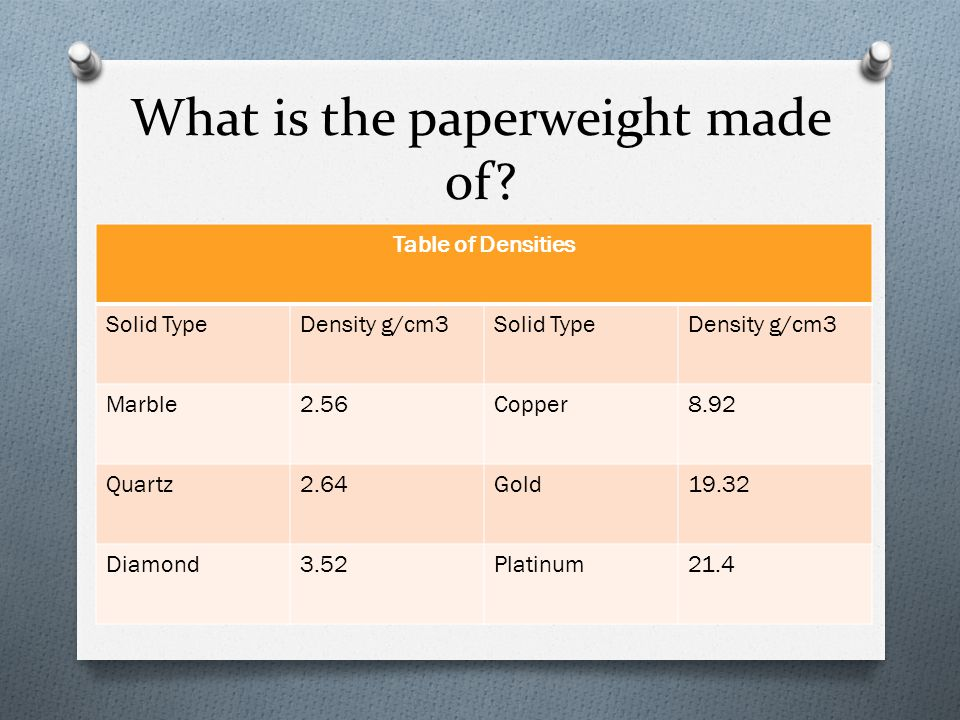 What is the paperweight made of