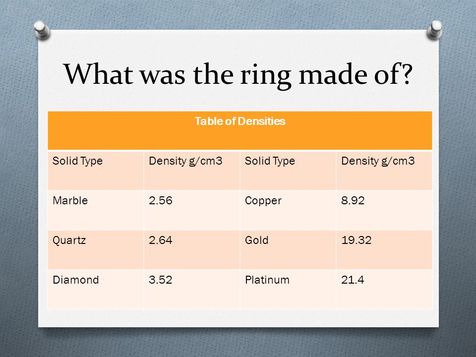 What was the ring made of