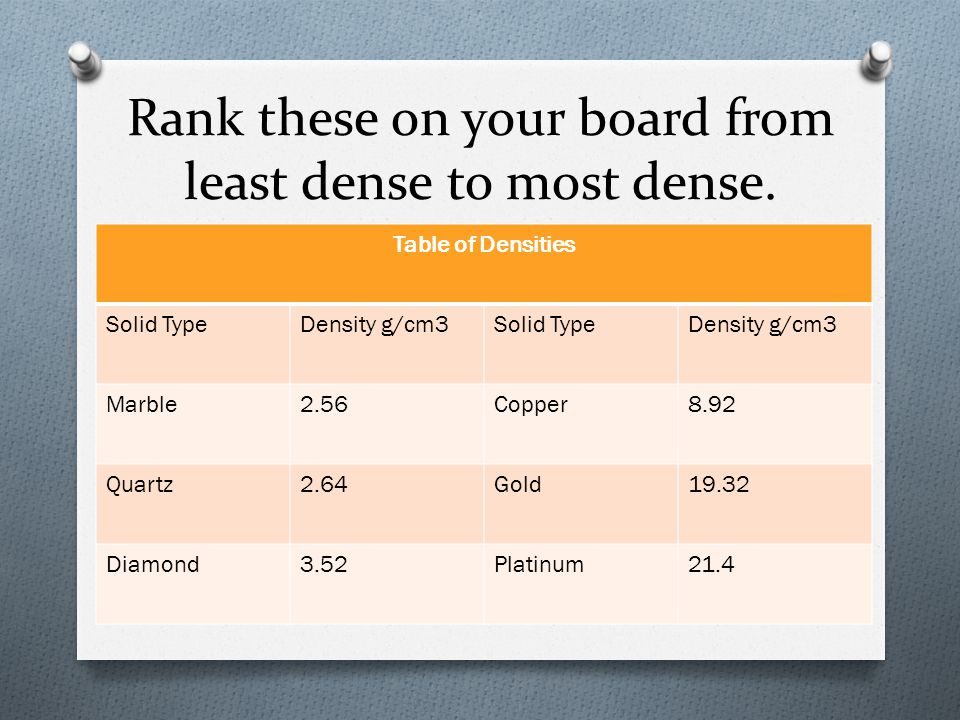 Rank these on your board from least dense to most dense.