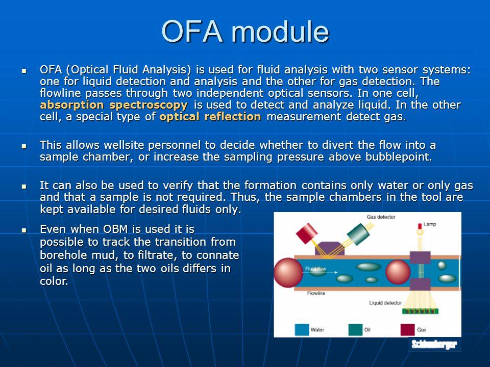 OFA module