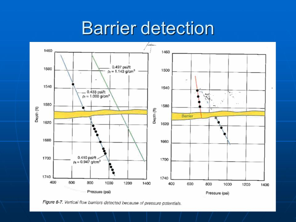 Barrier detection
