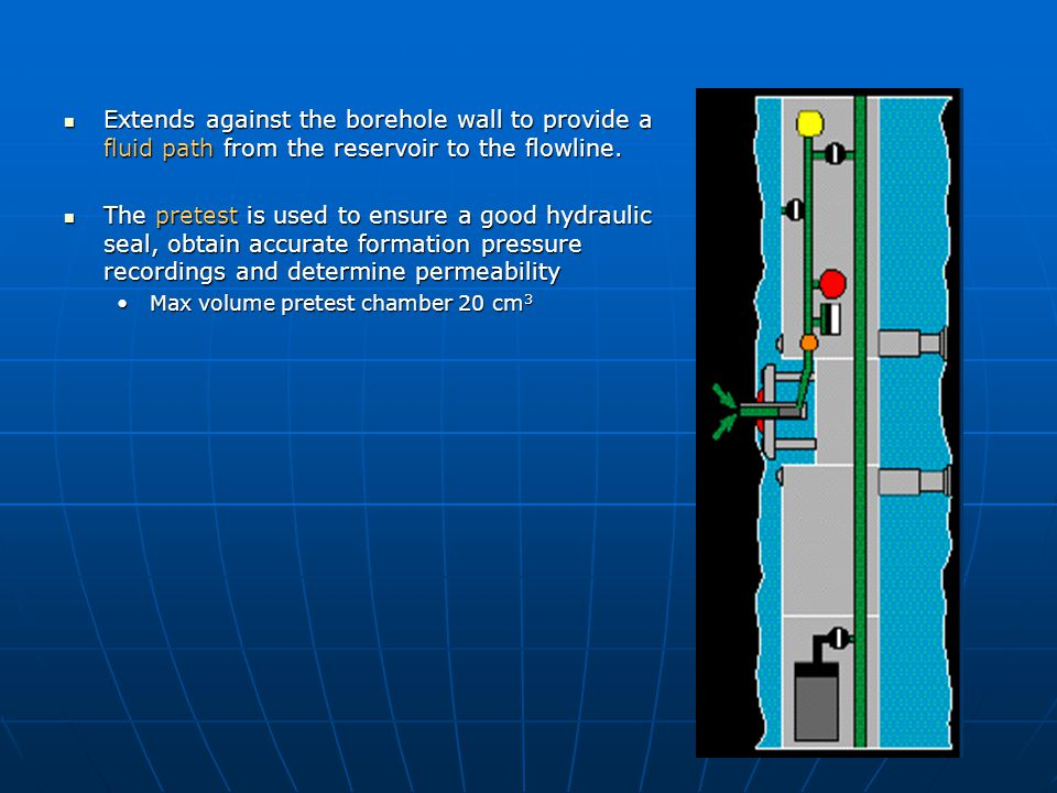 Extends against the borehole wall to provide a fluid path from the reservoir to the flowline.