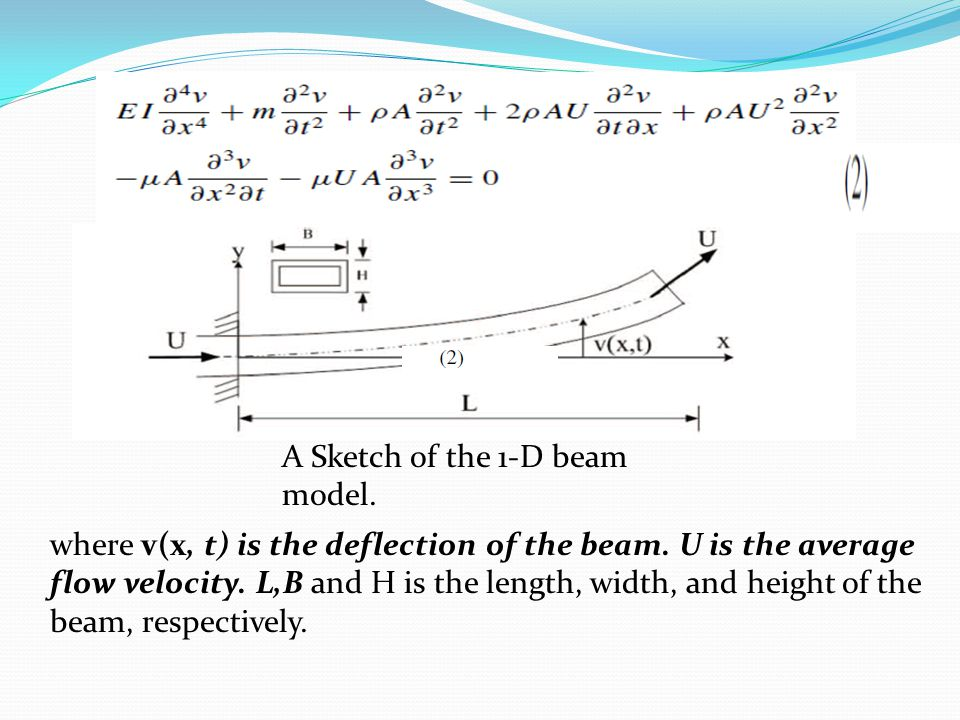 A Sketch of the 1-D beam model.
