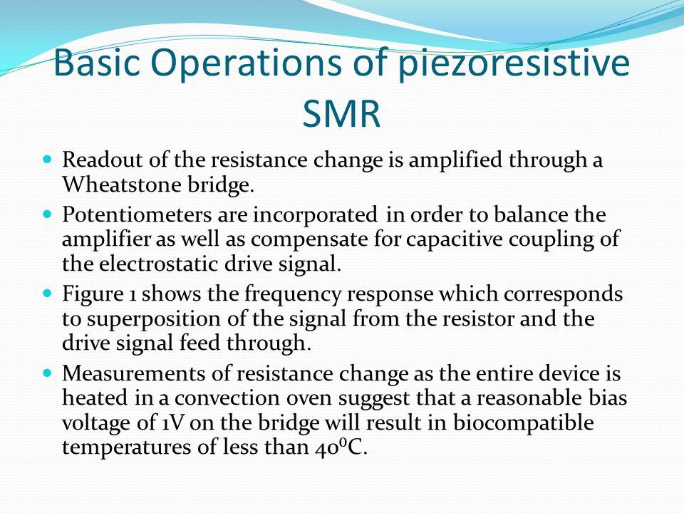 Basic Operations of piezoresistive SMR