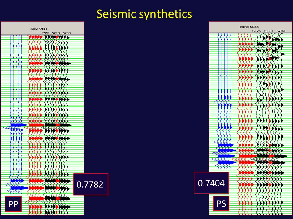 Seismic synthetics 0.7404 0.7782 PP PS