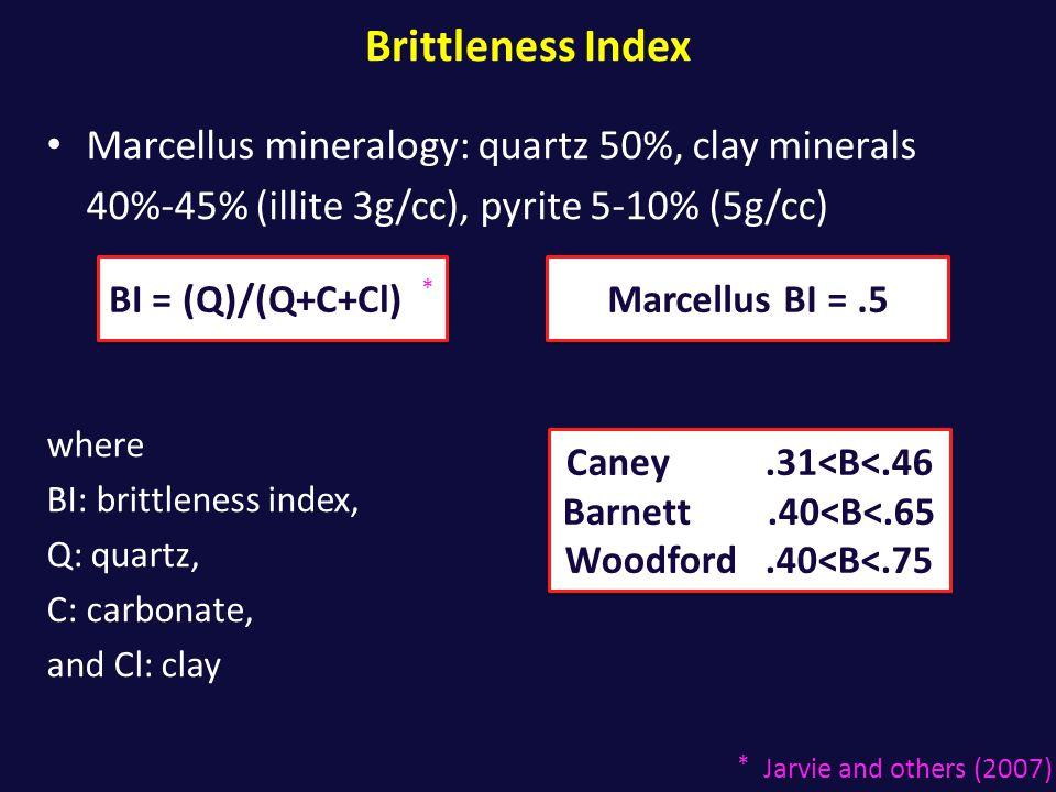 Brittleness Index Marcellus mineralogy: quartz 50%, clay minerals 40%‐45% (illite 3g/cc), pyrite 5‐10% (5g/cc)