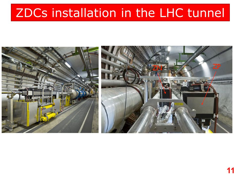 ZDCs installation in the LHC tunnel