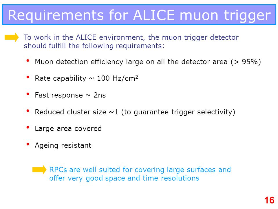 Requirements for ALICE muon trigger