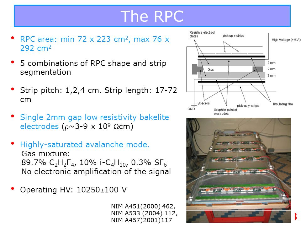 The RPC RPC area: min 72 x 223 cm2, max 76 x 292 cm2