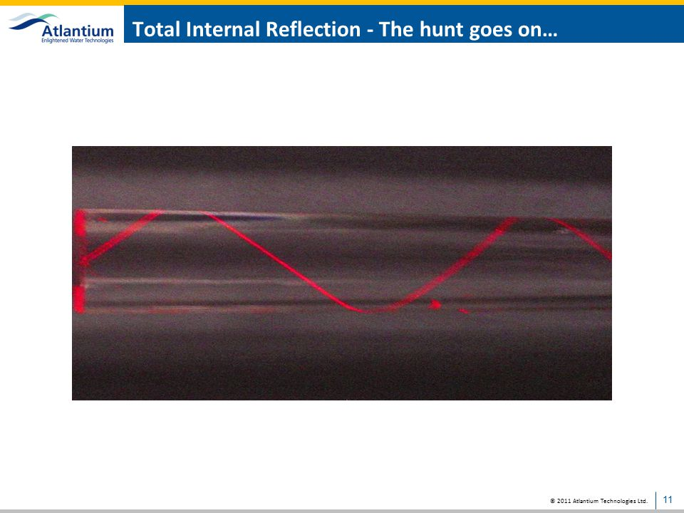 Total Internal Reflection - The hunt goes on…