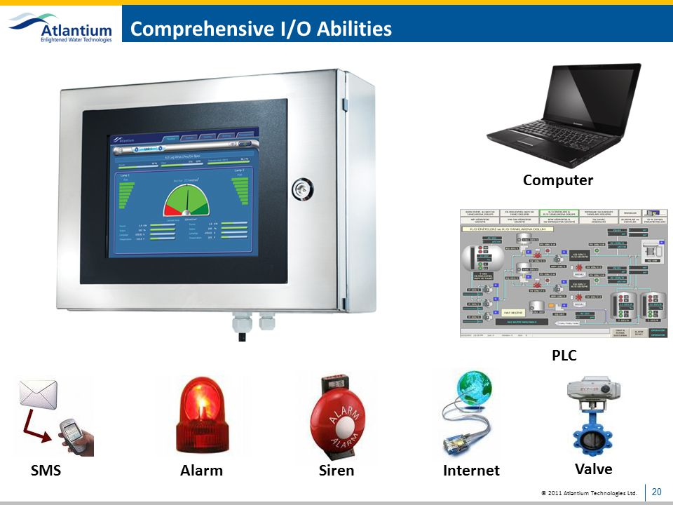 Comprehensive I/O Abilities