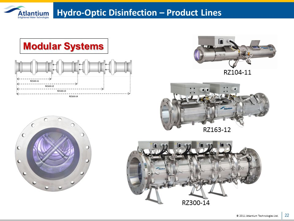 Hydro-Optic Disinfection – Product Lines