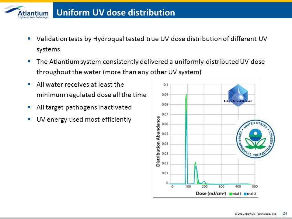 Uniform UV dose distribution