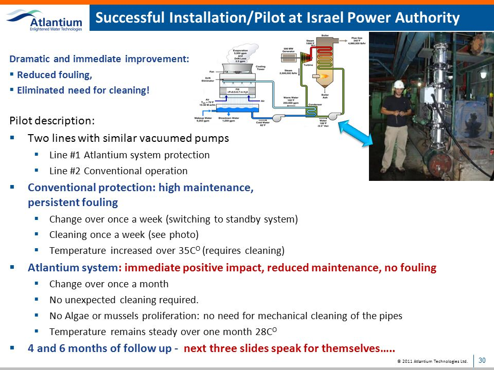 Successful Installation/Pilot at Israel Power Authority