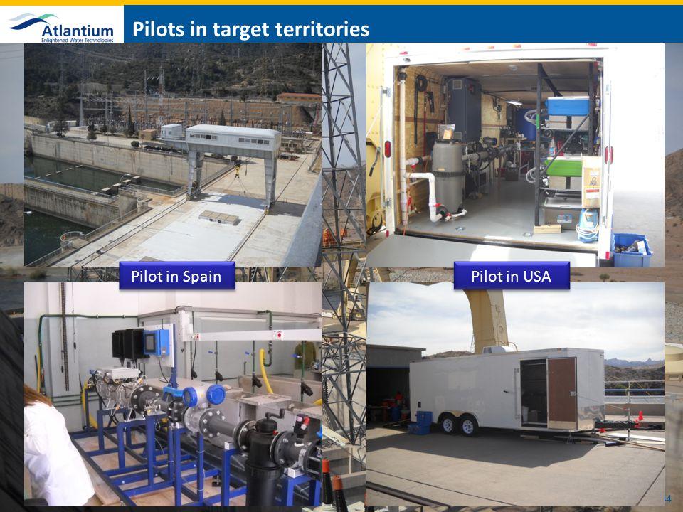 Pilots in target territories
