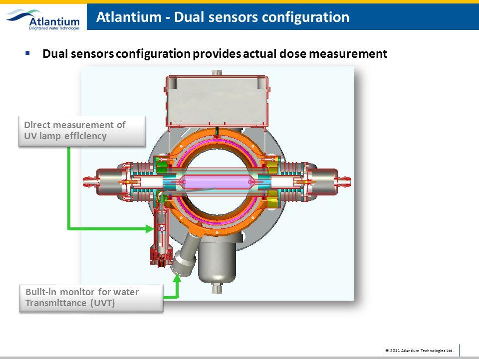Atlantium - Dual sensors configuration