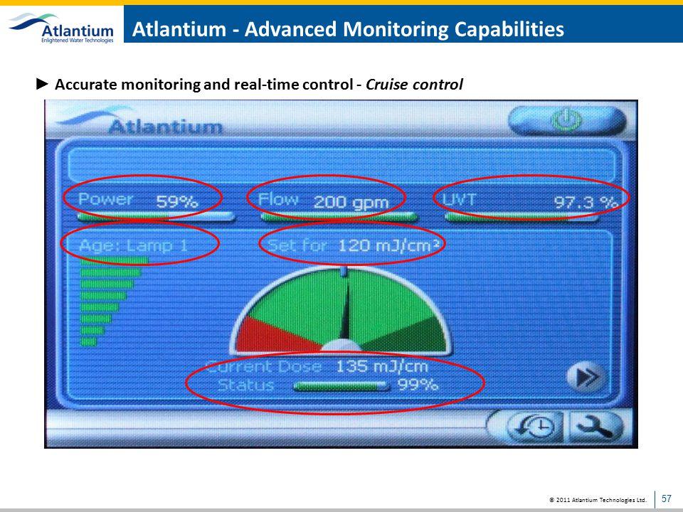 Atlantium - Advanced Monitoring Capabilities