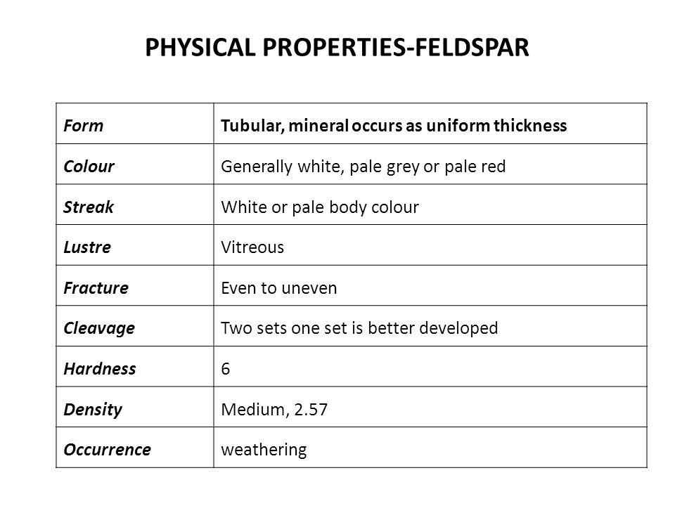 PHYSICAL PROPERTIES-FELDSPAR