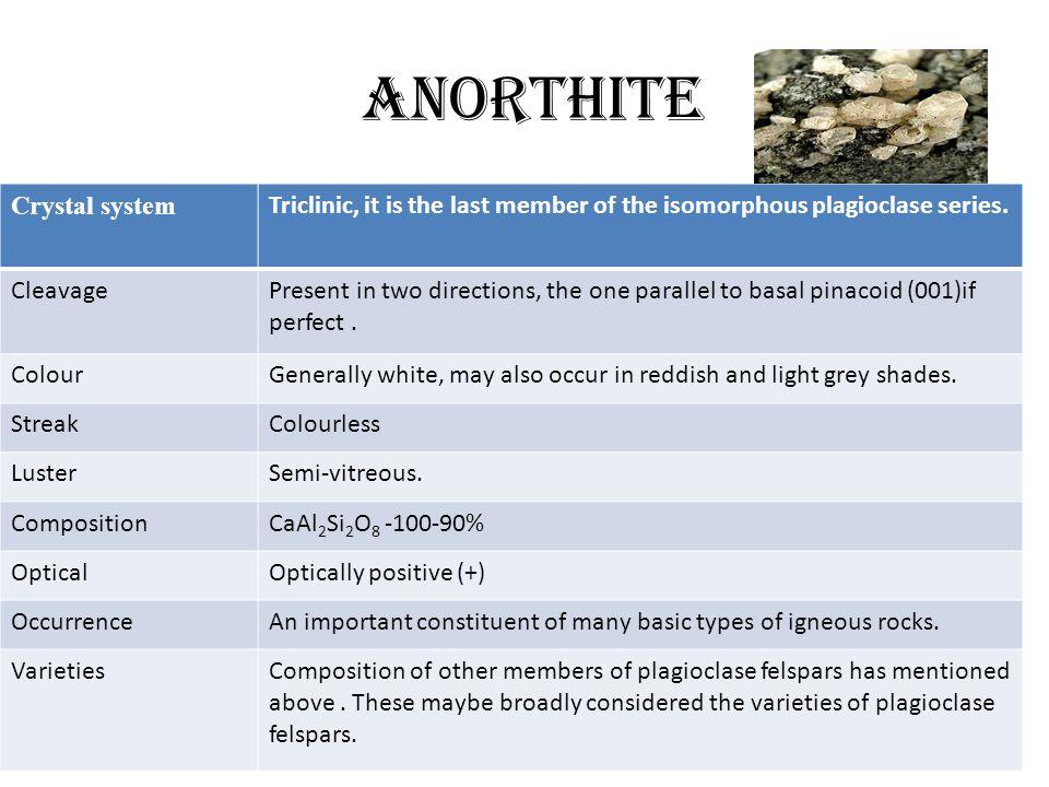 anorthite Crystal system