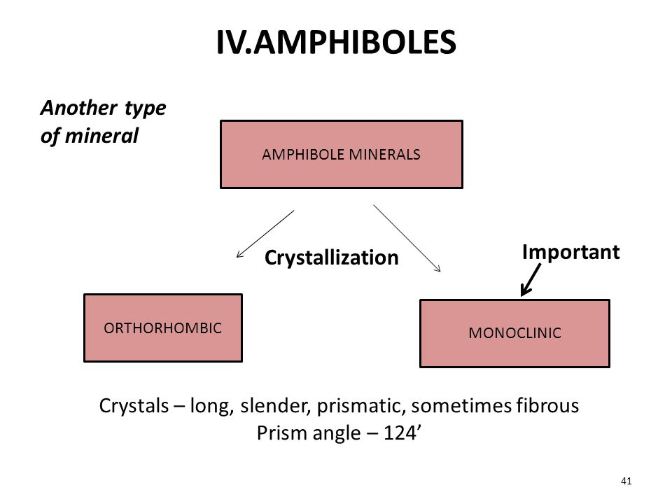 IV.AMPHIBOLES Another type of mineral. AMPHIBOLE MINERALS. Important. Crystallization. ORTHORHOMBIC.