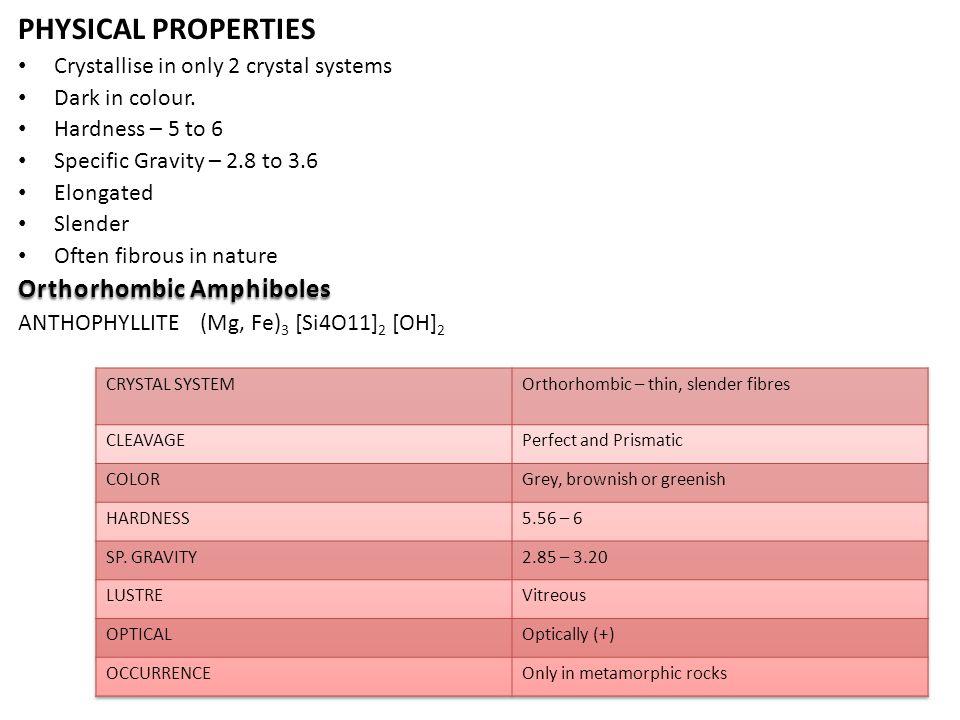 PHYSICAL PROPERTIES Orthorhombic Amphiboles