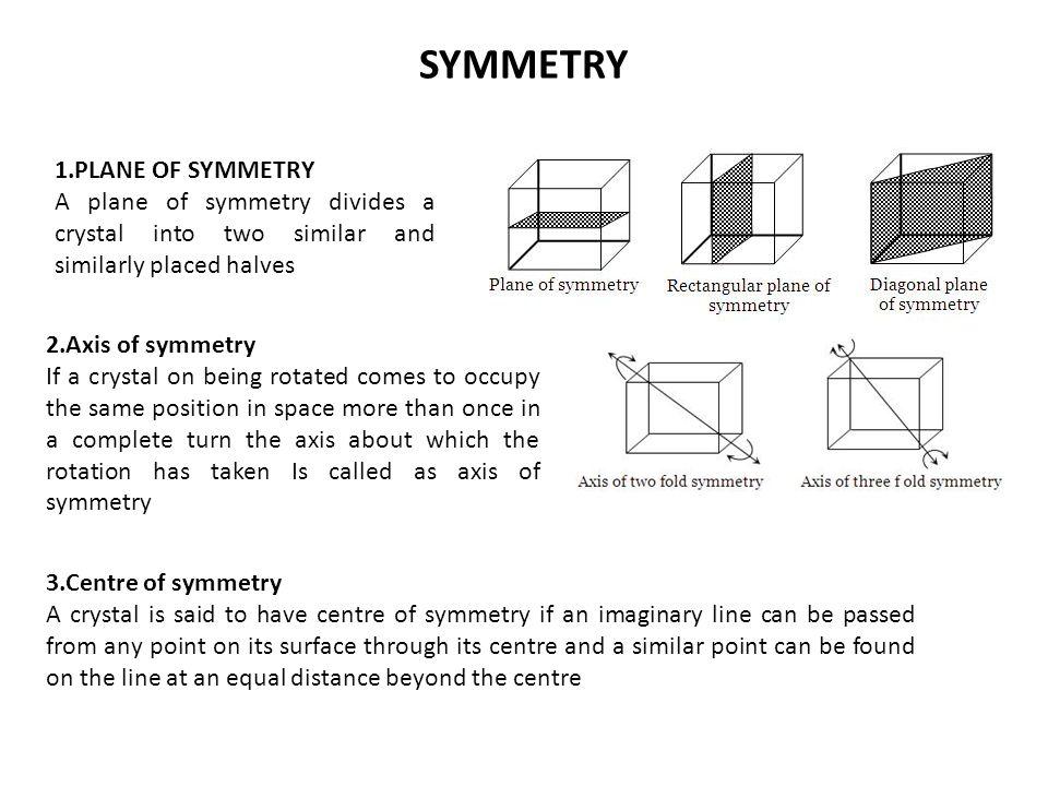 SYMMETRY 1.PLANE OF SYMMETRY
