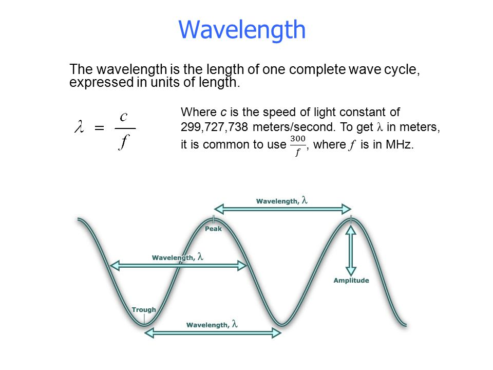 wavelength in meters = 300 / frequency in MHz
