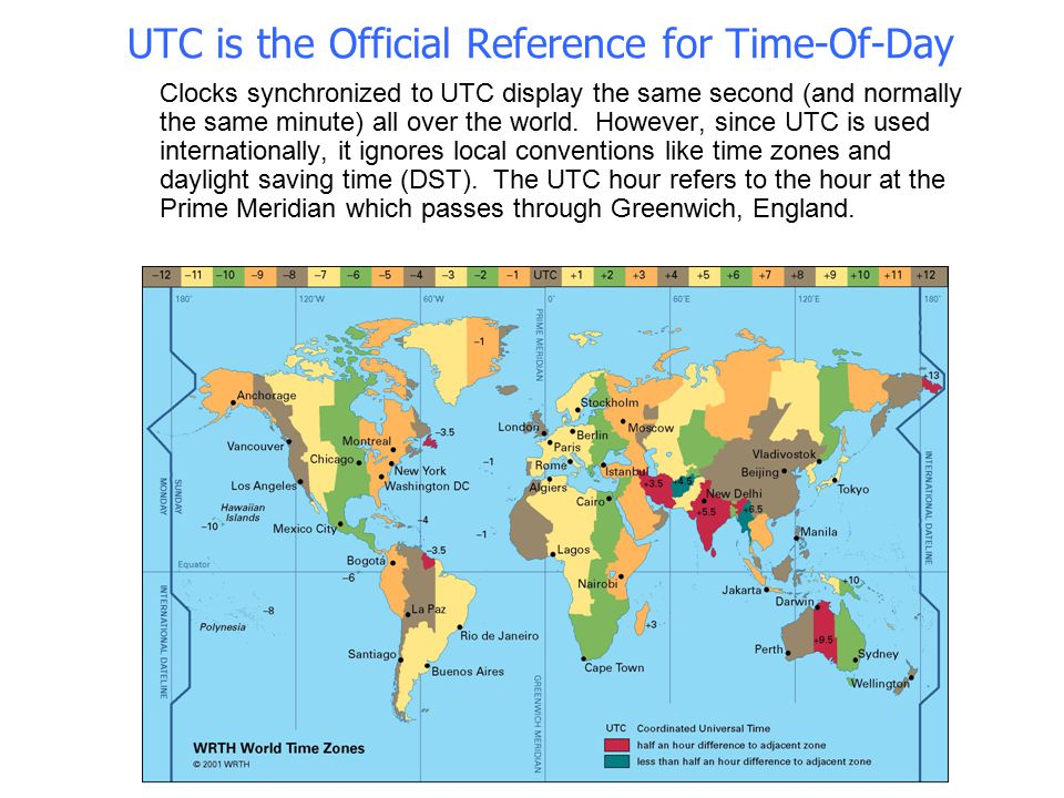 UTC is the Official Reference for Time-Of-Day