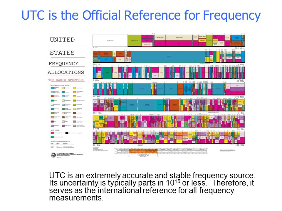 UTC is the Official Reference for Frequency
