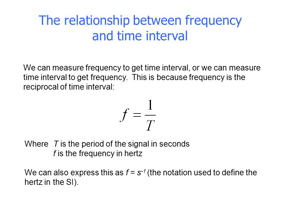 The relationship between frequency and time interval