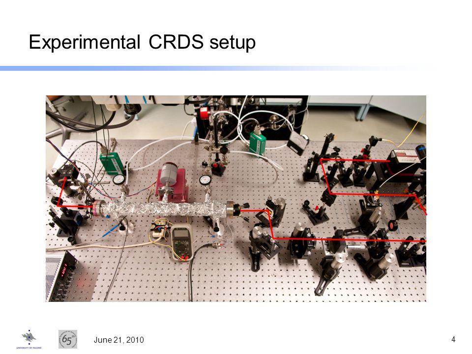 Experimental CRDS setup