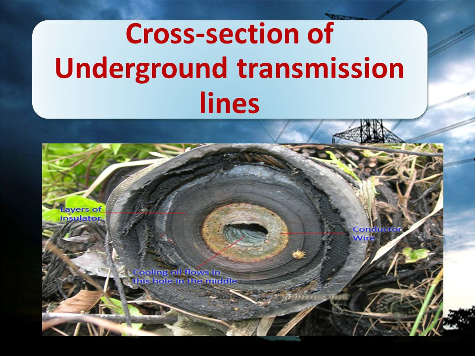 Cross-section of Underground transmission lines