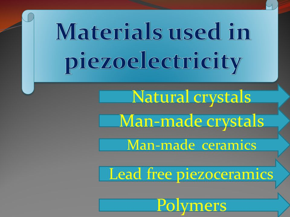 Materials used in piezoelectricity