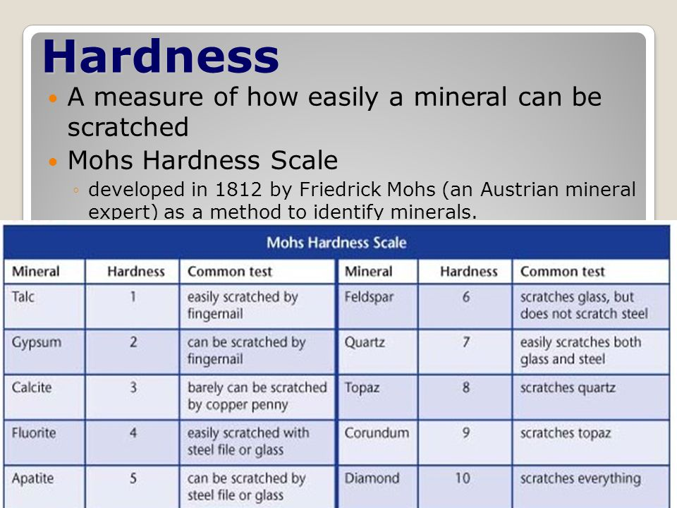 Hardness A measure of how easily a mineral can be scratched