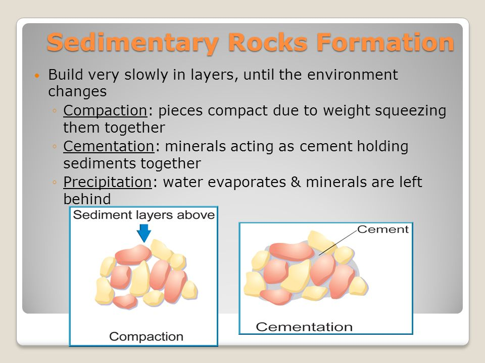 Sedimentary Rocks Formation