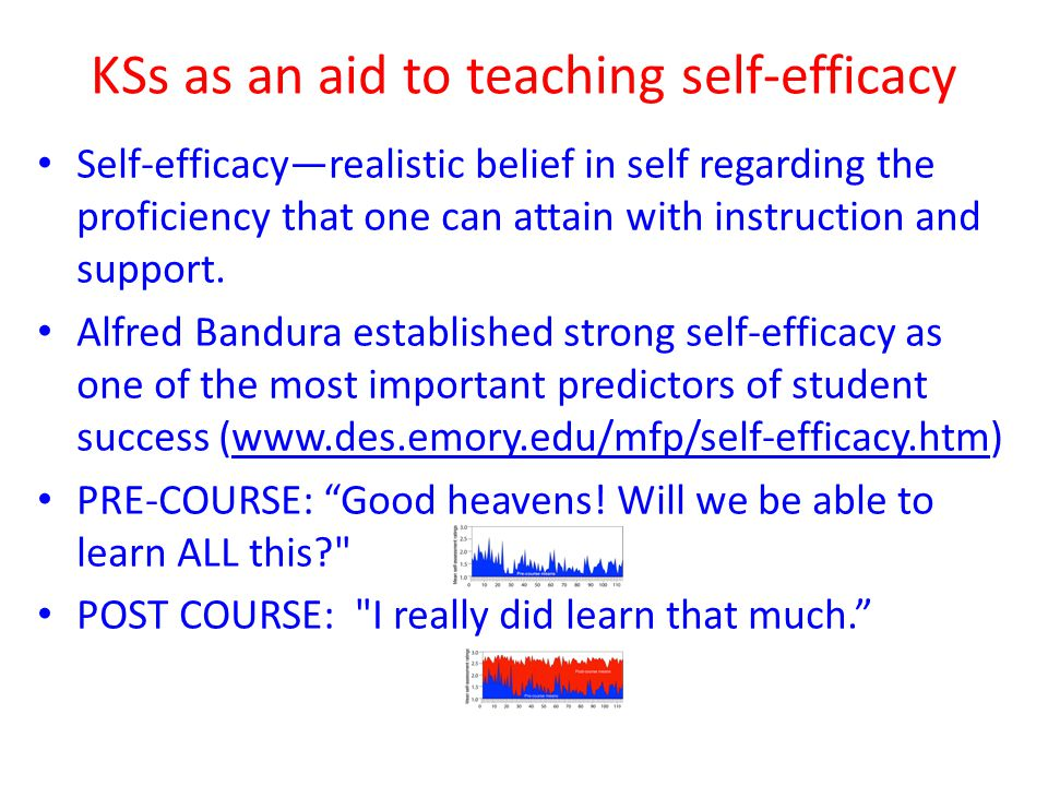 KSs as an aid to teaching self-efficacy
