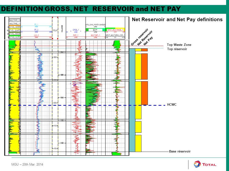 DEFINITION GROSS, NET RESERVOIR and NET PAY