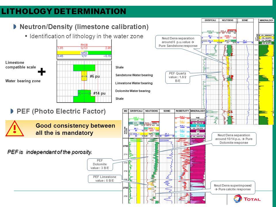 + LITHOLOGY DETERMINATION Neutron/Density (limestone calibration)