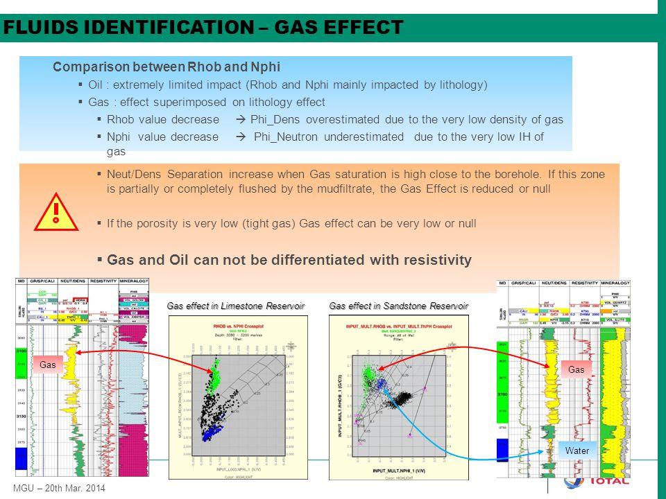 FLUIDS IDENTIFICATION – GAS EFFECT