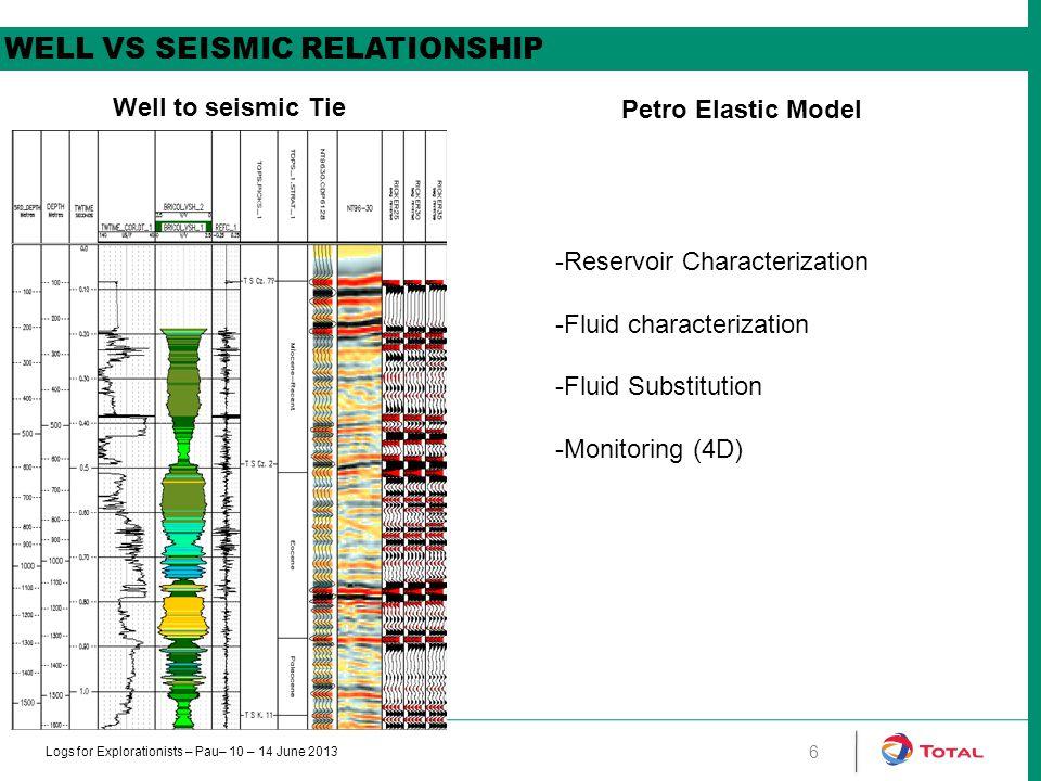 WELL vs seismic relationship