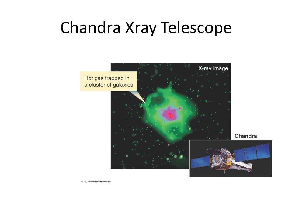 Chandra Xray Telescope