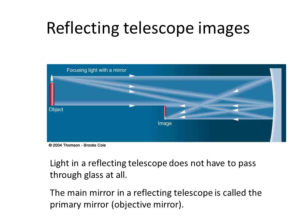 Reflecting telescope images