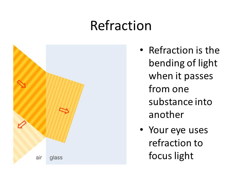 Refraction Refraction is the bending of light when it passes from one substance into another.