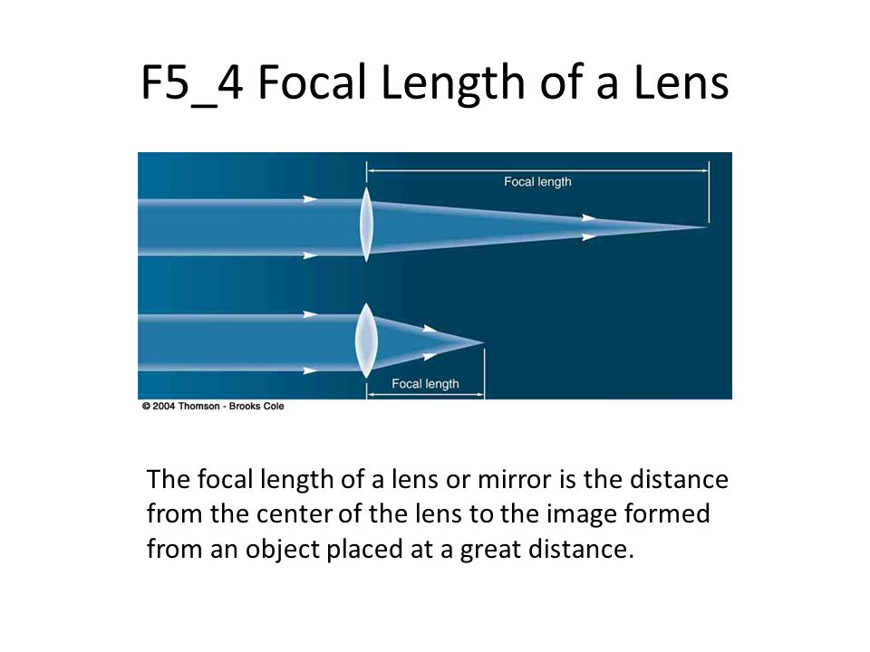 F5_4 Focal Length of a Lens